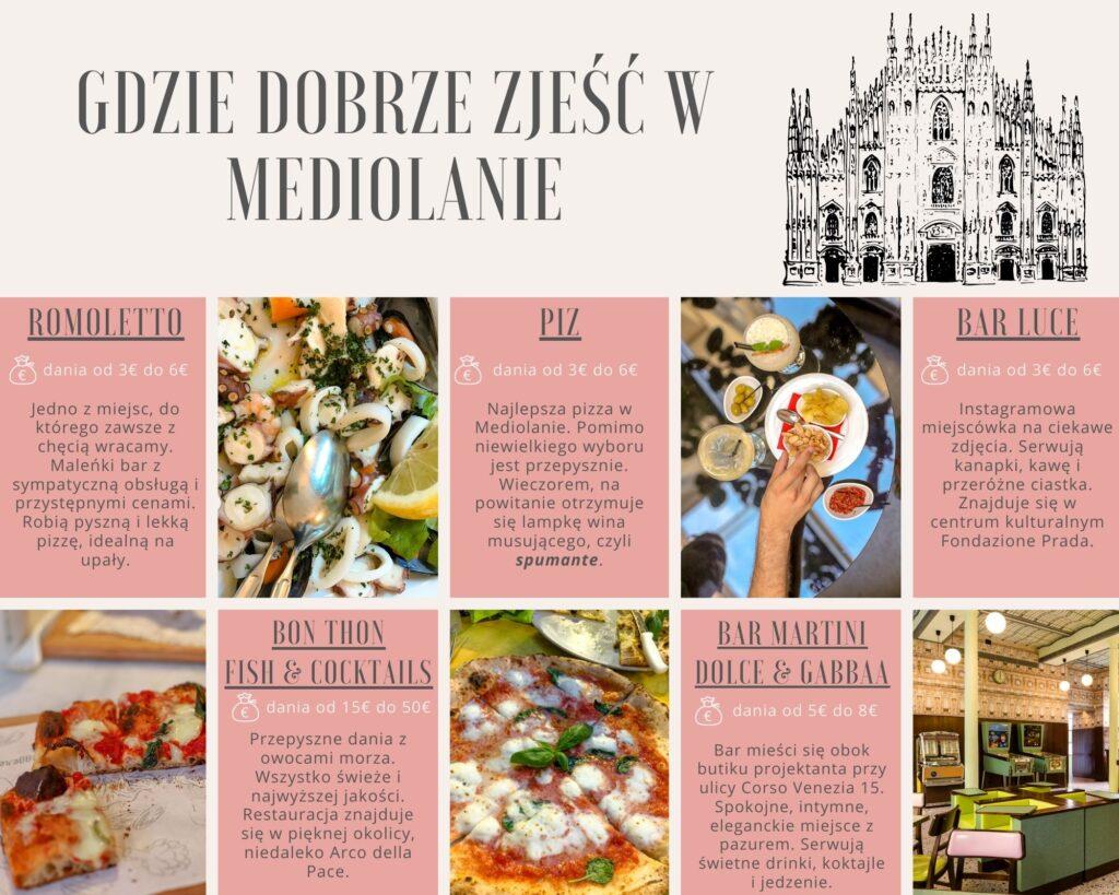 Gdzie dobrze zjeść w Mediolanie